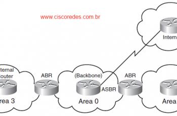ABR_ASBR - Curso CCNA