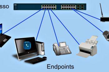 Melhor switch - endpoints - endereçamento IP
