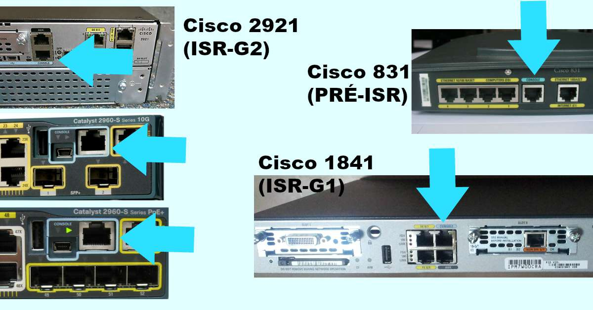 Roteador Cisco - CONSOLE