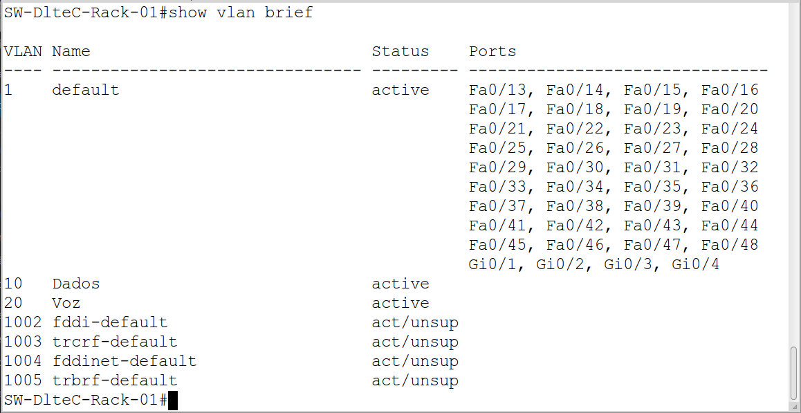 switch Cisco show-vlan-bri