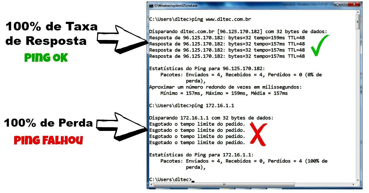 ICMP - Teste de Ping