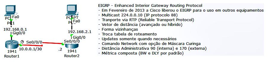 EIGRP na Prática com Packet Tracer