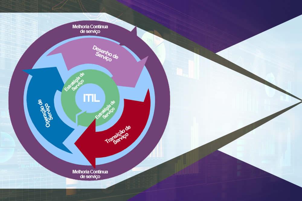 Ebook ITILv3 Foundation